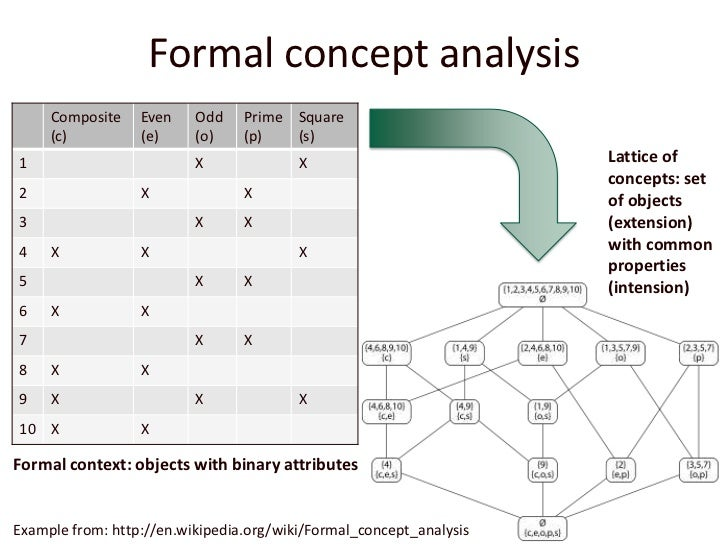 neuropsychopharmacology concepts overview and analysis This proof-of-concept study assessed treatment acceptability and explored  outcomes  akili also participated in study design, data analysis, decision to  publish, and  the tova provides numerous summary statistics of performance  (eg, average  international journal of neuropsychopharmacology.
