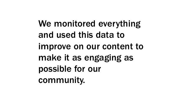 We monitored everything and used this data to improve on our content to make it as engaging as possible for our community.