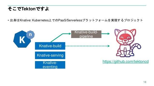 そこでTektonですよ • 出身はKnative: Kubernetes上でのPaaS/Serverlessプラットフォームを実現するプロジェクト 18 Knative-build Knative-serving Knative- event...