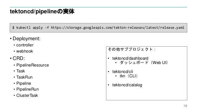 tektoncd/pipelineの実体 • Deployment: • controller • webhook • CRD: • PipelineResource • Task • TaskRun • Pipeline • Pipeline...