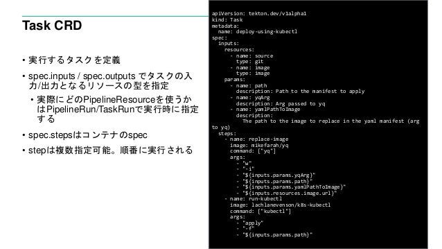 Task CRD • 実行するタスクを定義 • spec.inputs / spec.outputs でタスクの入 力/出力となるリソースの型を指定 • 実際にどのPipelineResourceを使うか はPipelineRun/TaskRu...