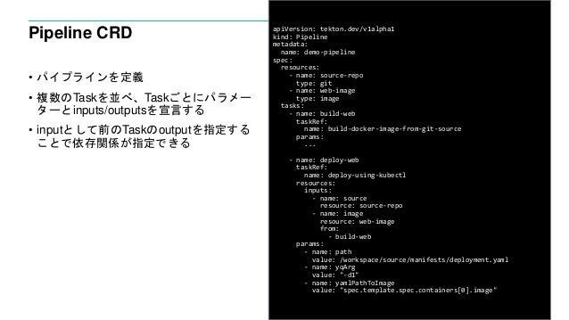 Pipeline CRD • パイプラインを定義 • 複数のTaskを並べ、Taskごとにパラメー ターとinputs/outputsを宣言する • inputとして前のTaskのoutputを指定する ことで依存関係が指定できる 27 api...