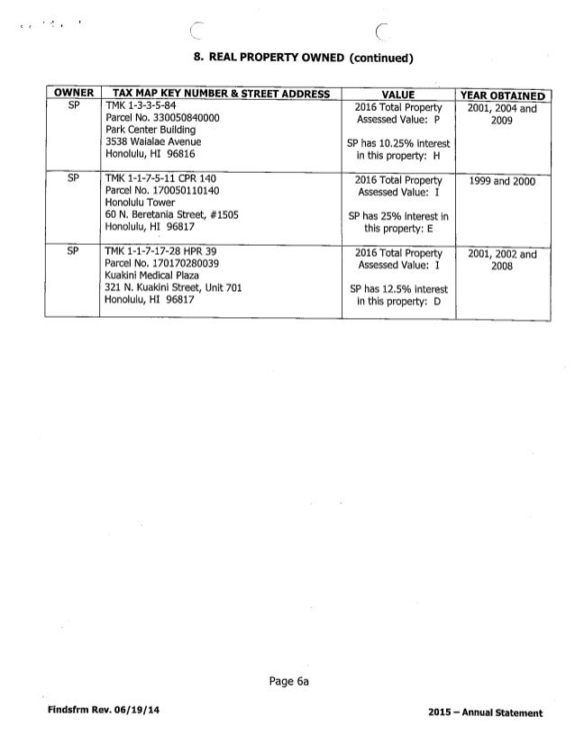 Mayor Caldwell's 2015 Financial Disclosure Form