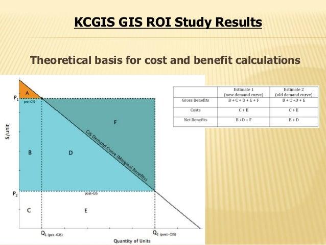 benefits of using gis Benefits of using gis in waste management environmental sciences essay the benefits of using gis as a tool in solid geographic information system.