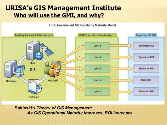 benefits of using gis Benefits of using gis in waste management environmental sciences essay the benefits of using gis as a tool in solid geographic information system.