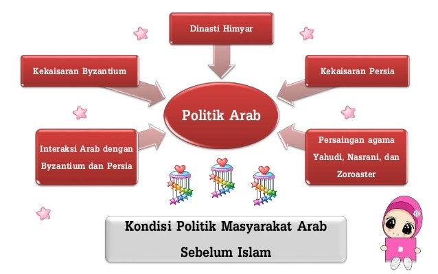 Kc Kondisi Masyarakat Arab Sebelum Islam