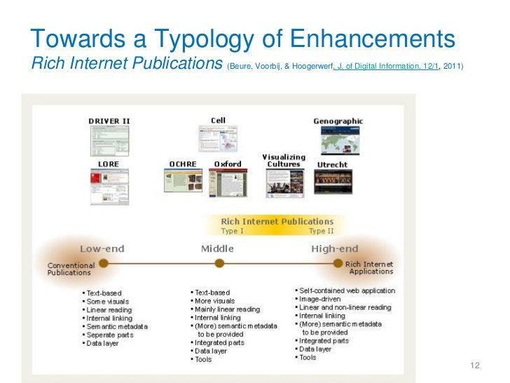 Towards a Typology of EnhancementsRich Internet Publications (Beure, Voorbij, & Hoogerwerf, J. of Digital Information, 12/...