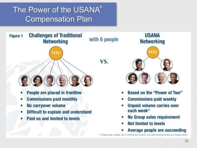 Usana compensation plan & commission pay structure review.