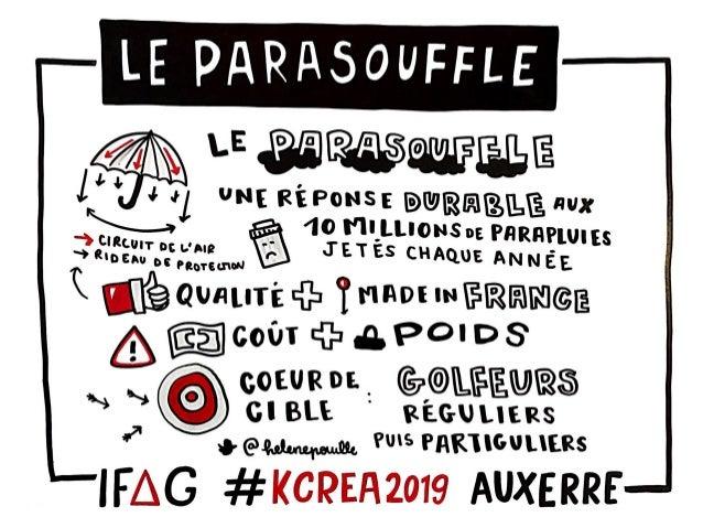 Projets concours KCREA 2019