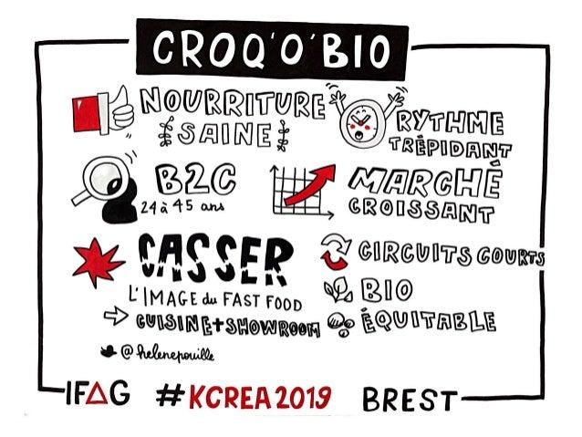Projets concours KCREA 2019 Slide 3