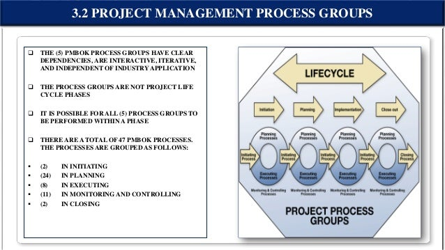 project management managerial process chapter Project management: the managerial process [clifford f gray, erik w larson] on amazoncom free shipping on qualifying offers as the market-leading textbook on the subject, project management: the managerial process, 4e is distinguished by its balanced treatment of both the technical and behavioral issues in project management.