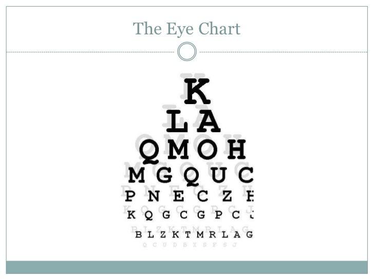 The Eye Chart <br />