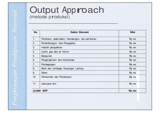 Kd 3.1 menganalisis konsep dan metode perhitungan ...