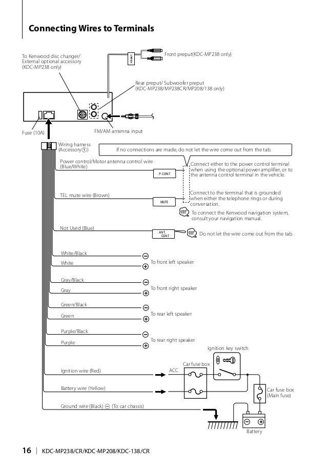 Kenwood Kdc 2019 Wiring Harness   Wiring Diagram Liry on car amplifier wiring diagram, pioneer premier wiring diagram, car stereo wiring diagram, pioneer amp wiring diagram, marine stereo wiring diagram, kenwood kdc plug diagram, head unit wiring diagram, cd player wiring diagram,