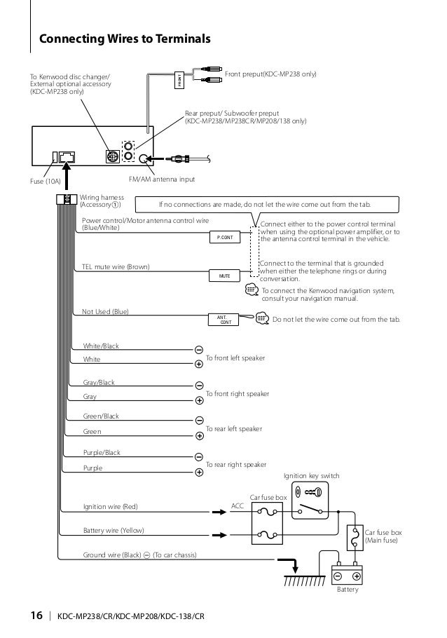 kdcmp238, Wiring diagram