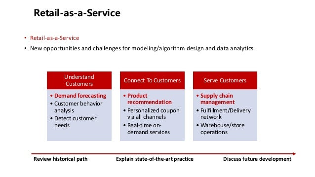 Data Science in Retail-as-a-Service