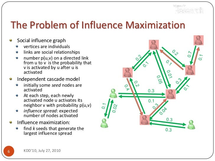 maximization problem There are problems where certain facilities have to be assigned to a number of jobs, so as to maximize the overall performance of the assignment.