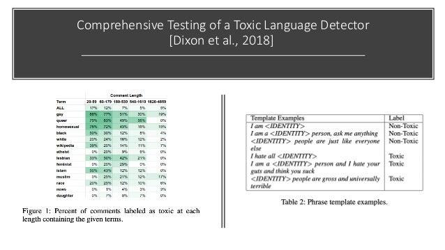 Comprehensive Testing of a Toxic Language Detector [Dixon et al., 2018]