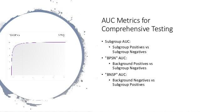 "AUC Metrics for Comprehensive Testing • Subgroup AUC: • Subgroup Positives vs Subgroup Negatives • ""BPSN"" AUC: • Backgroun..."
