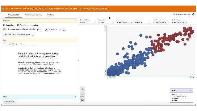 IBM Fairness 360 Example: Datasets Toolbox Fairness metrics (30+) Bias mitigation algorithms (9+) Guidance Industry-specif...