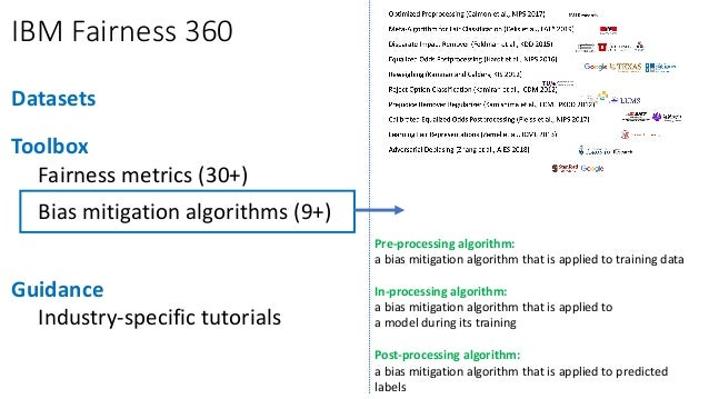 Microsoft Research Fairlearn Wrapper around any classification/regression algorithm q easily integrated into existing ML s...