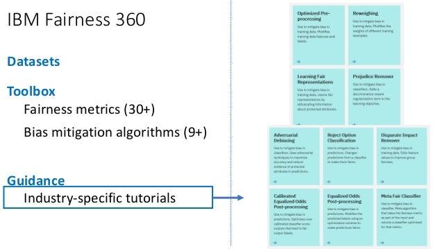 • Define fairness metric w/r/t/ protective attribute(s) • ML goal becomes minimizing classification/regression error while...