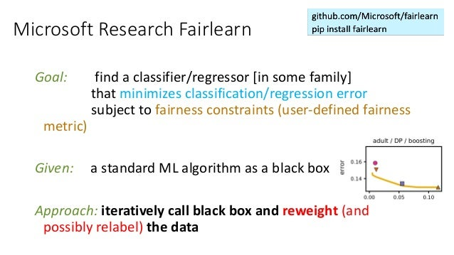 """Fact Sheets [Arnold et al., 2019] • Is distinguished from """"model cards"""" and """"datasheets"""" in that the focus is on the final..."""