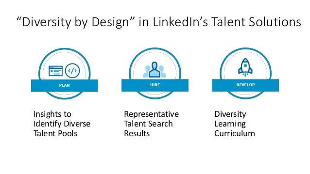 Representative Ranking for Talent Search S. C. Geyik, S. Ambler, K. Kenthapadi, Fairness- Aware Ranking in Search & Recomm...