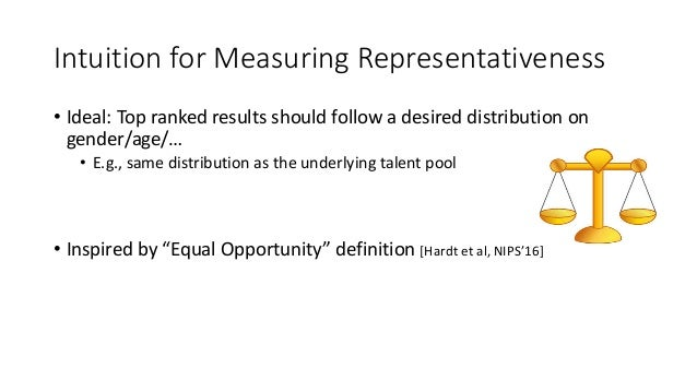 Validating Our Approach • Gender Representativeness • Over 95% of all searches are representative compared to the qualifie...