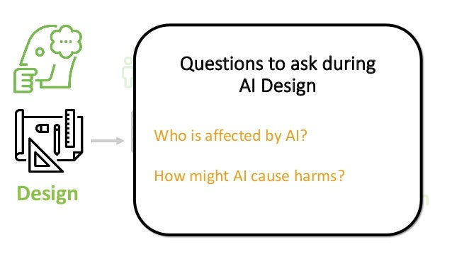 How might AI cause harms? Functional Harms Functional Harms • Misrepresentation of capabilities • Misinforming user about ...