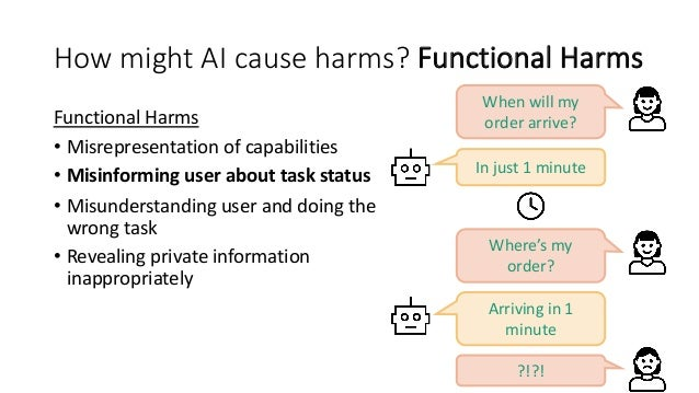 How might AI cause harms? Social Harms: Harms to Communities • Promoting violence, war, ethnic cleansing, … • Including pr...