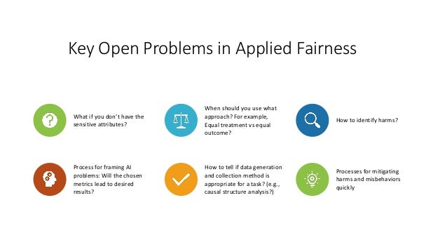 Fairness-aware Machine Learning: Practical Challenges and Lessons Learned (KDD 2019 Tutorial)