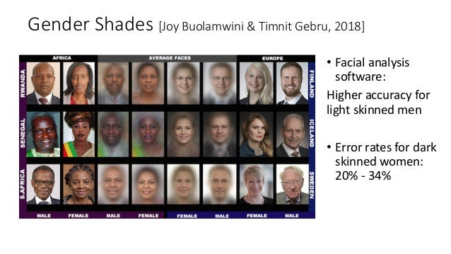 Gender Shades [Joy Buolamwini & Timnit Gebru, 2018] • Facial analysis software: Higher accuracy for light skinned men • Er...