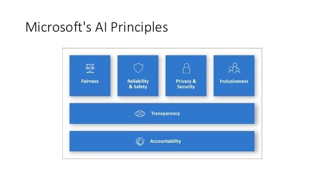 Microsoft's AI Principles