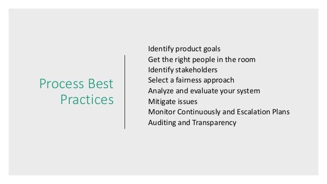 Process Best Practices Identify product goals Get the right people in the room Identify stakeholders Select a fairness app...