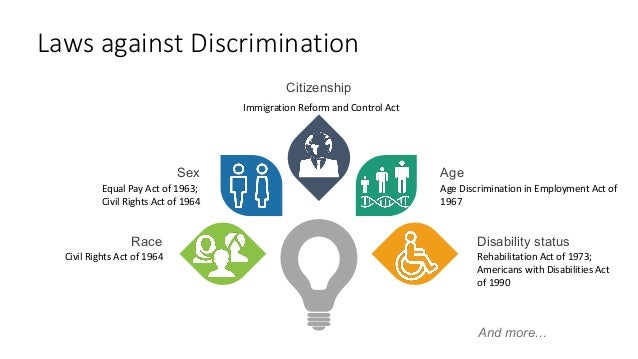Laws against Discrimination Immigration Reform and Control Act Citizenship Rehabilitation Act of 1973; Americans with Disa...