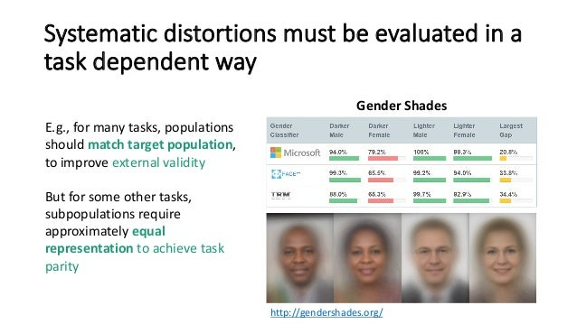 Systematic distortions must be evaluated in a task dependent way Gender Shades E.g., for many tasks, populations should ma...