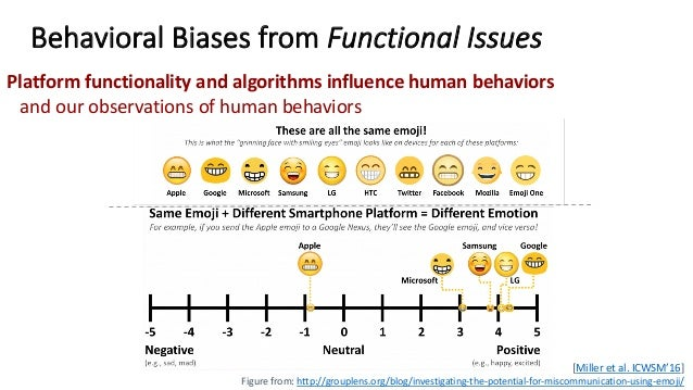 Behavioral Biases from Functional Issues Platform functionality and algorithms influence human behaviors and our observati...