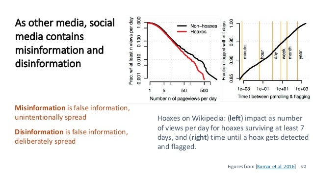 As other media, social media contains misinformation and disinformation 60 Misinformation is false information, unintentio...