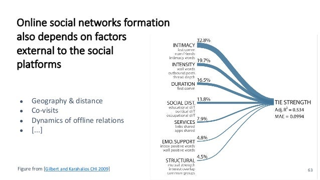 Online social networks formation also depends on factors external to the social platforms ● Geography & distance ● Co-visi...