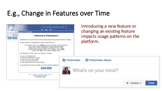 E.g., Change in Features over Time Introducing a new feature or changing an existing feature impacts usage patterns on the...