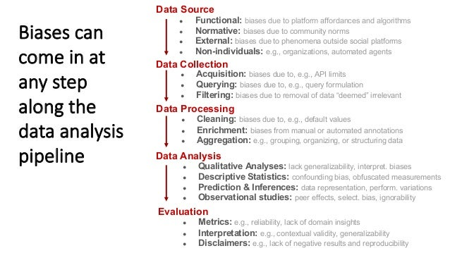 Data Collection Biases can come in at any step along the data analysis pipeline ● Metrics: e.g., reliability, lack of doma...