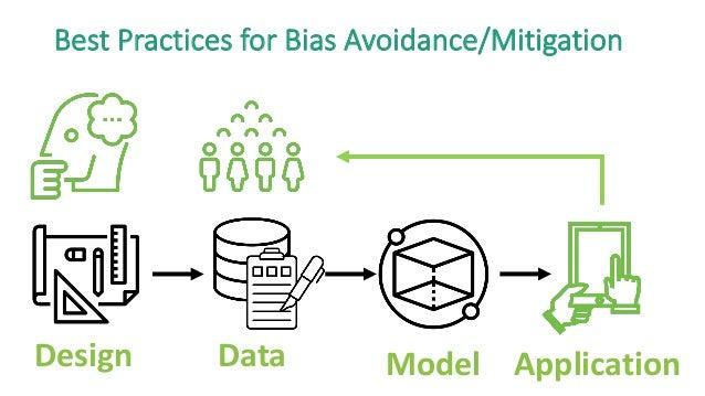 Design Data Model Application Best Practices for Bias Avoidance/Mitigation