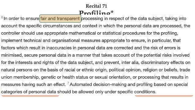 Fairness Privacy Transparency Explainability