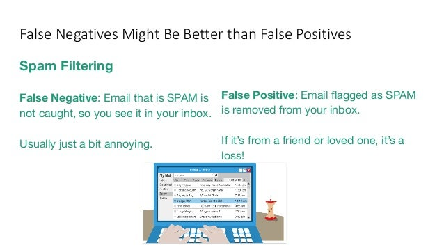 Spam Filtering False Negative: Email that is SPAM is not caught, so you see it in your inbox. Usually just a bit annoying....
