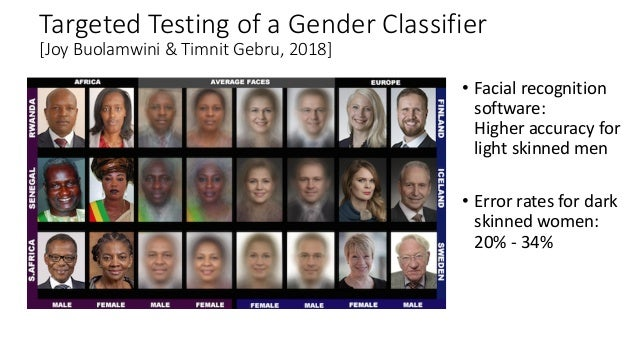 Targeted Testing of a Gender Classifier [Joy Buolamwini & Timnit Gebru, 2018] • Facial recognition software: Higher accura...
