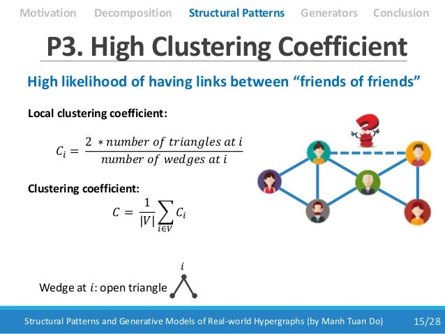 15/28Structural Patterns and Generative Models of Real-world Hypergraphs (by Manh Tuan Do) P3. High Clustering Coefficient...