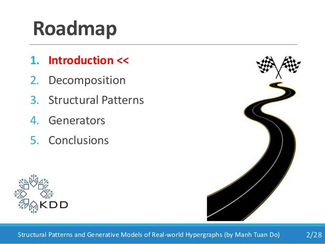 Roadmap 1. Introduction << 2. Decomposition 3. Structural Patterns 4. Generators 5. Conclusions 2/28Structural Patterns an...