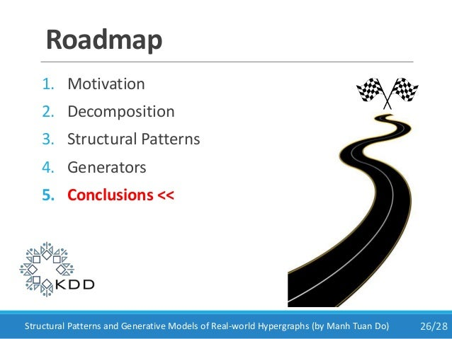 Roadmap 1. Motivation 2. Decomposition 3. Structural Patterns 4. Generators 5. Conclusions << 26/28Structural Patterns and...