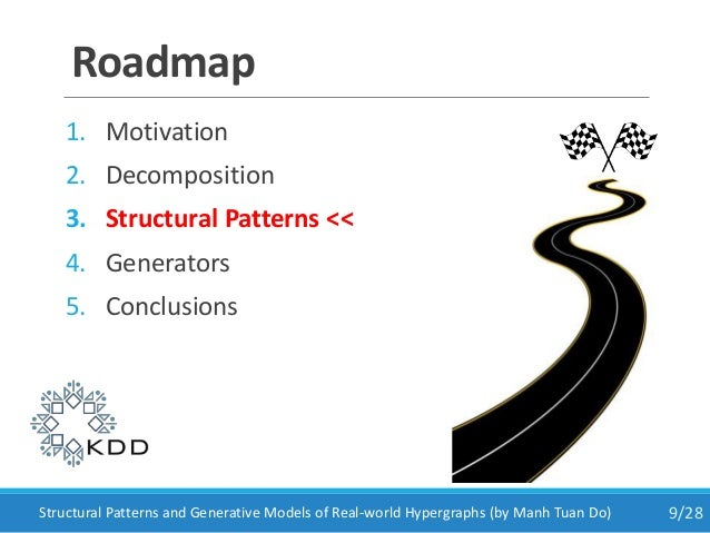 Roadmap 1. Motivation 2. Decomposition 3. Structural Patterns << 4. Generators 5. Conclusions 9/28Structural Patterns and ...
